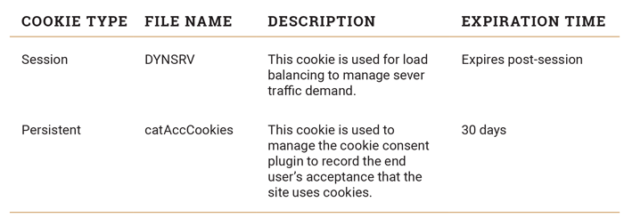 site cookies definitions